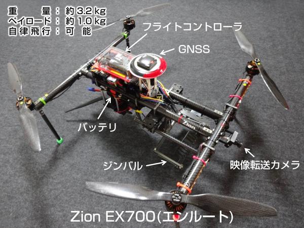 ZionEx700